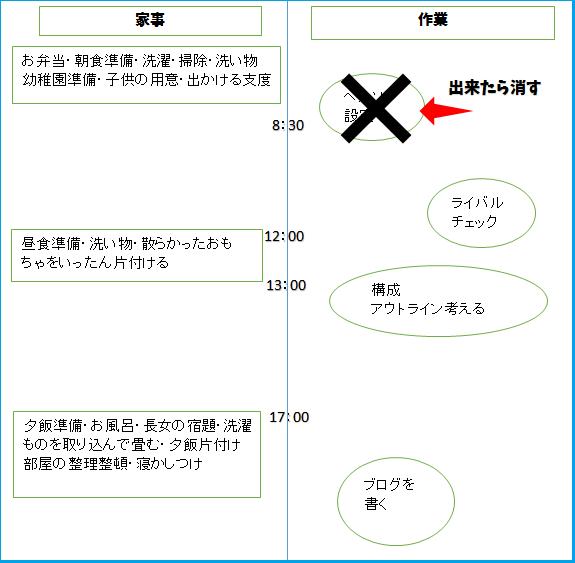 家事・作業表