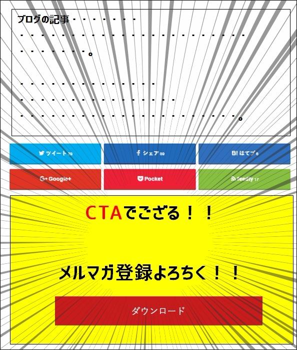 ブログ CTA