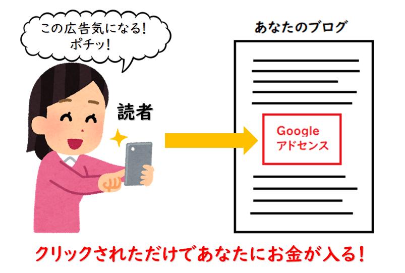 Googleアドセンス説明イラスト-min