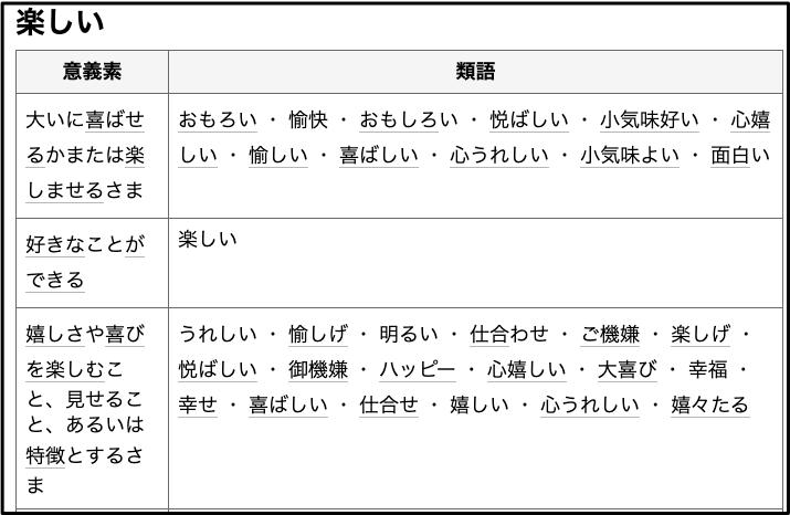 【接続詞・接続語(つなぎことば)の一覧 ...